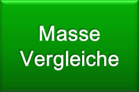 sm-app-masse-vergleiche